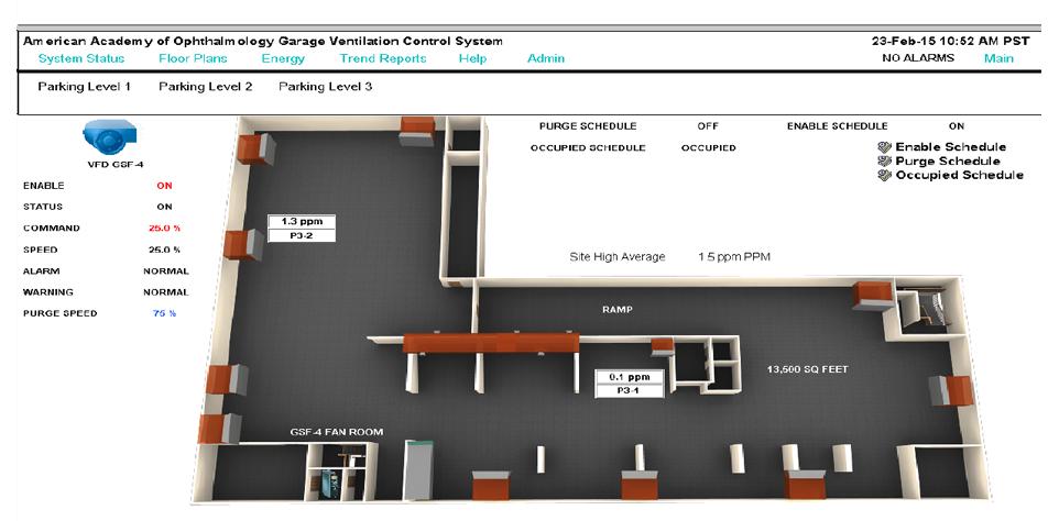 NES TR25, TR50 & TR100 Garage Ventilation Controller